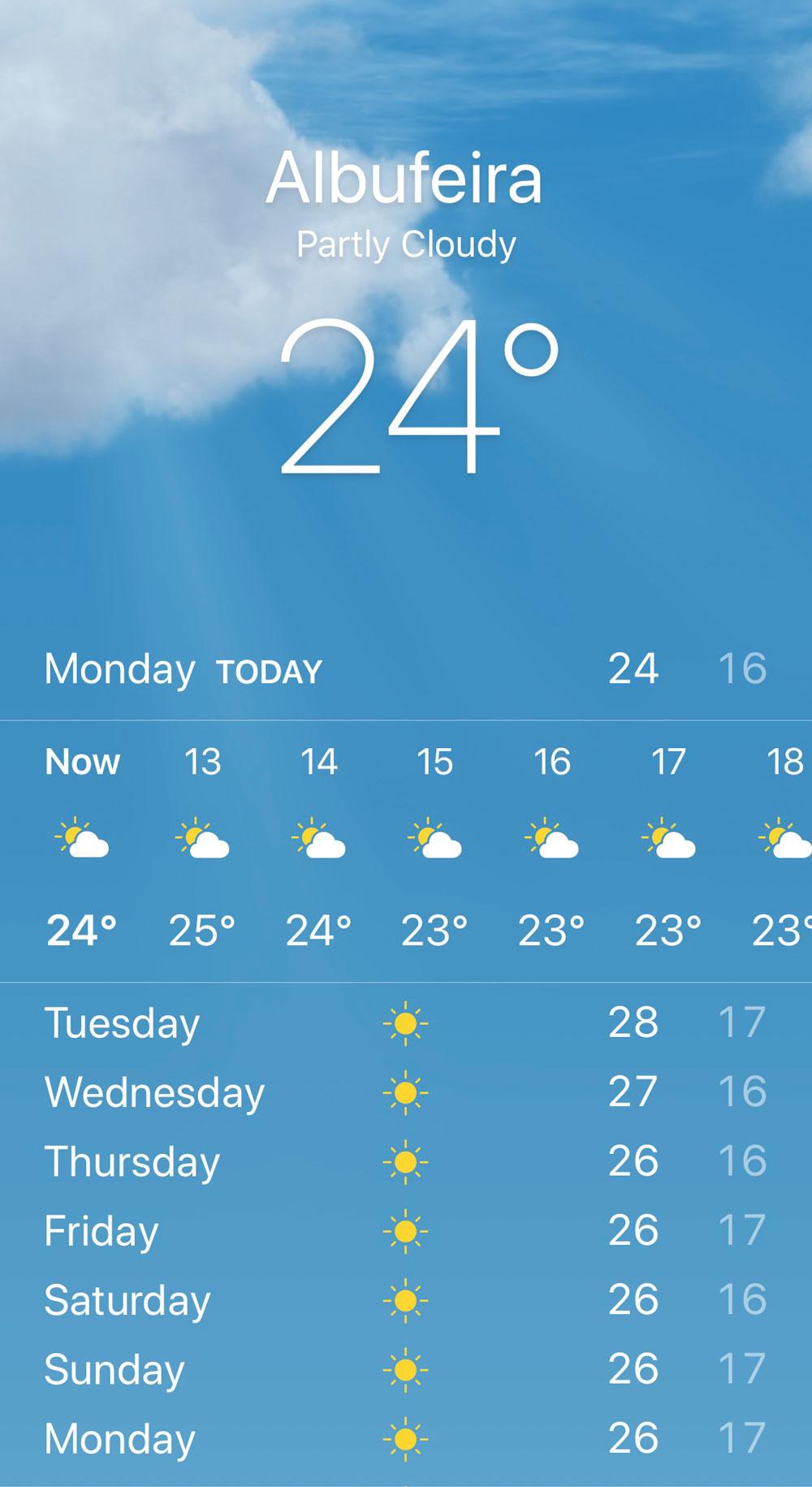 Albufeira weather October